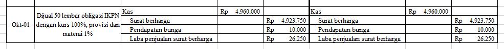 contoh soal perhitungan obligasi