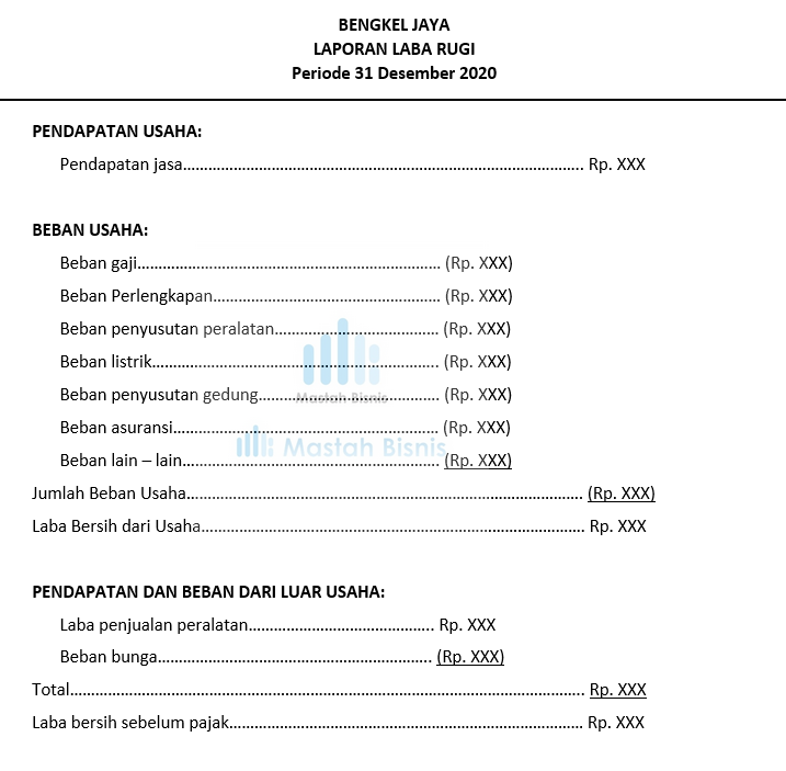 contoh income statement multiple step perusahaan jasa