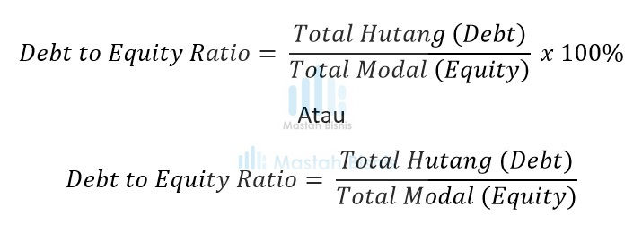 debt to equity ratio atau rasio DER